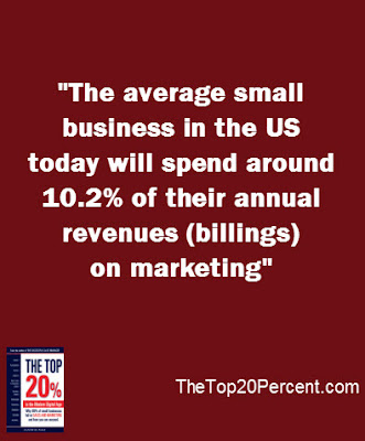 The average small business in the US today will spend around 10.2% of their annual revenues (billings) on marketing