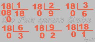 Divisores dos números naturais