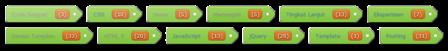 Kumpulan Modifikasi Label Blog