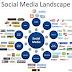 Facebook Dan Twitter Bukan Cara Terbaik Dapatkan Trafik