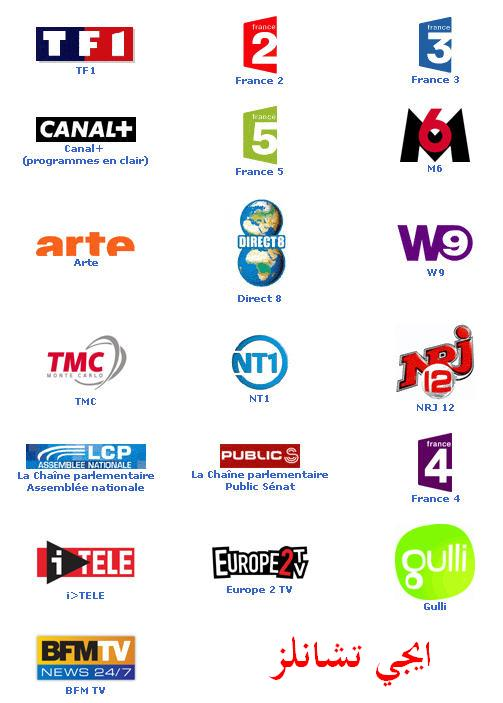 Fashion tv frequency nilesat 2018