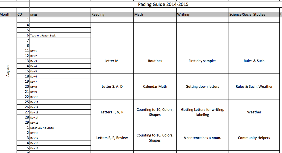 Pacing Guides | Camden County Schools