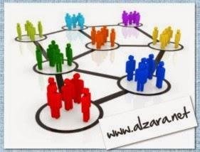Daftar Social Bookmark Indonesia
