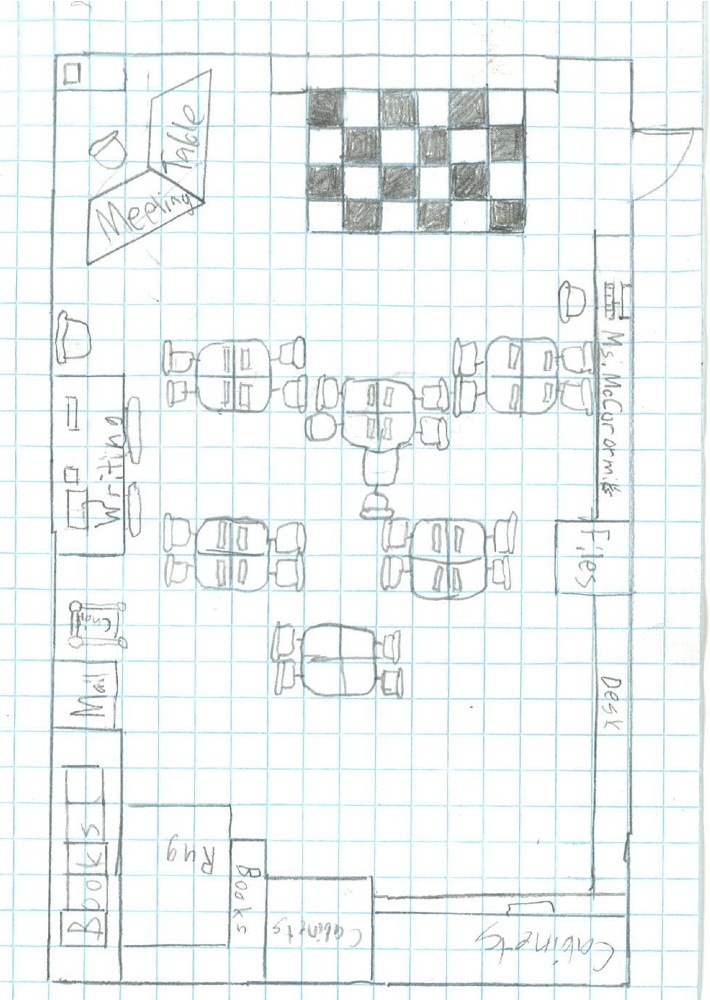 Classroom Layout Dimensions : Life in the th grade scale drawing