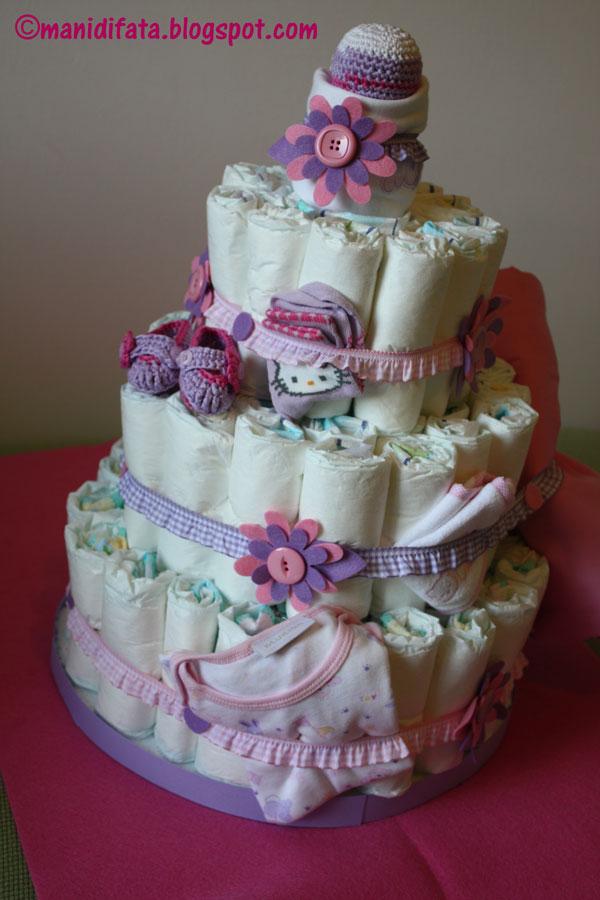 Articoli Per Cake Design Genova : Fate le creative Genova Scrapbooking Planner Perline ...