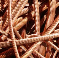 copper price commodity