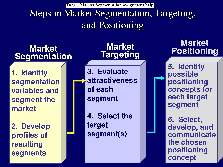 target market segments essay
