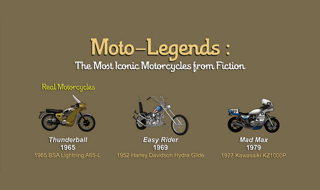 Moto-Legends: The Most Iconic Motorcycles From Fiction