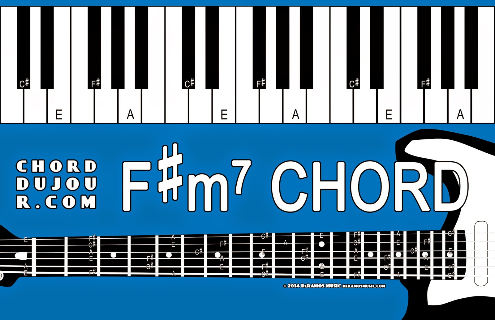 Chord du jour dictionary fm7 chord dictionary fm7 chord hexwebz Choice Image