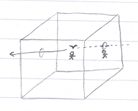 Sketch of a bird flying through a cube
