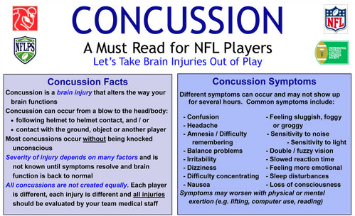nfl concussions and their long term effects essay Concussions essay submitted by: (nfl) 5 concussion statistics 6 they are also one of the most dangerous injuries and can have serious long-term effects on an.