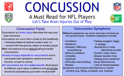 Nfl head injury essay