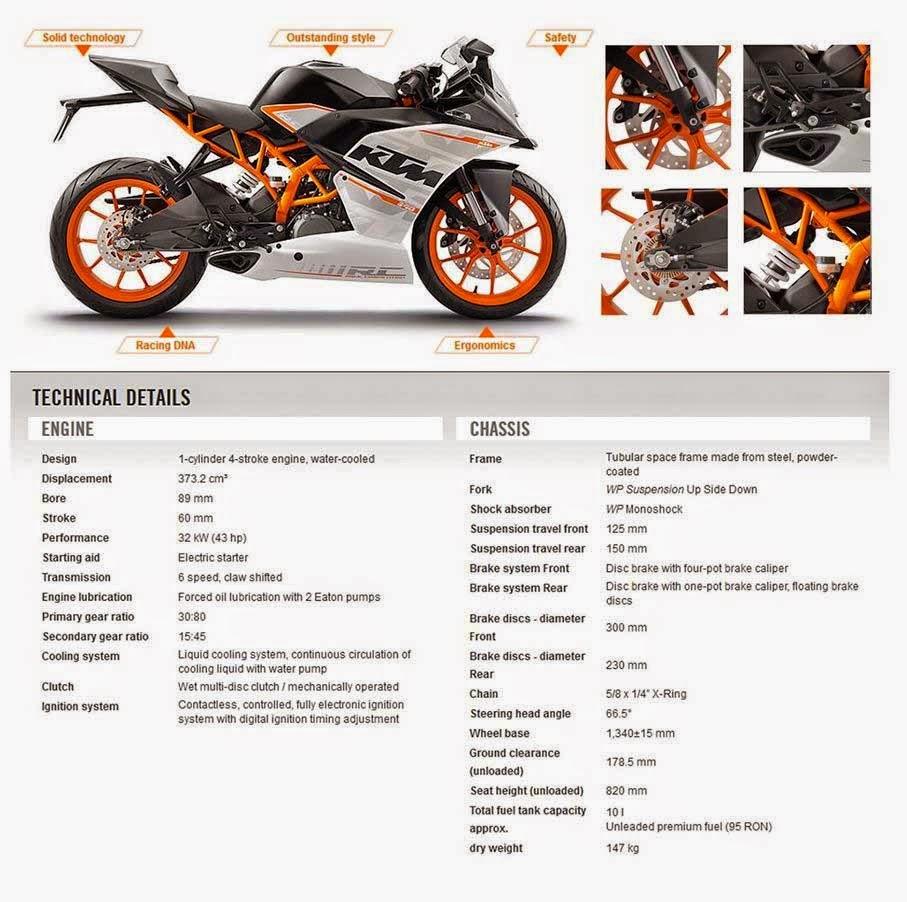 Spesifikasi KTM RC 390