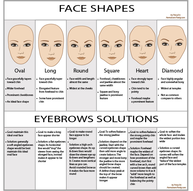 Shaping Eyebrows For Face Shape