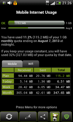 3G Watchdog: App Showing your 3G data usage pattern