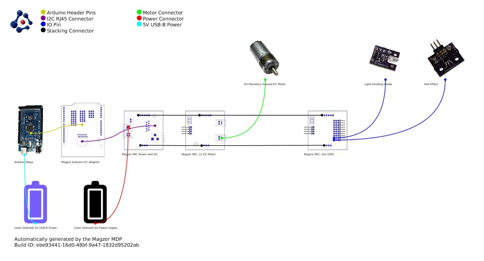 Posts With Project Label Usb Microphone Circuit Diagram Further Build Instructions Can Be Obtained By Selecting The Components In Mechanotronics Design Portal Within Magzor Website