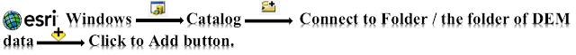 Displaying Digital Elevation Model (DEM)-(DTM).