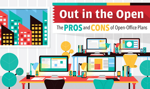 Image: Out In The Open: The Pros And Cons Of Open Office Plans