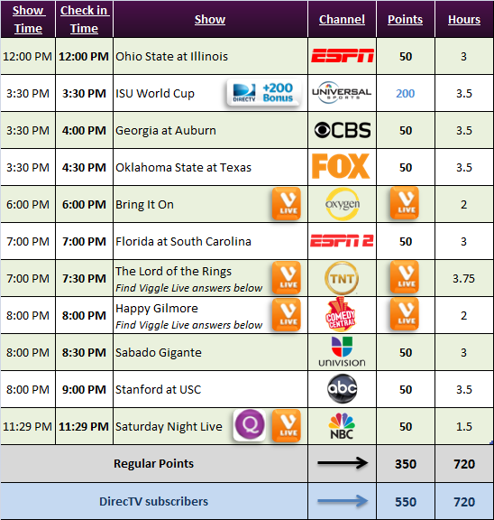 Viggle Schedule for Nov 16, 2013