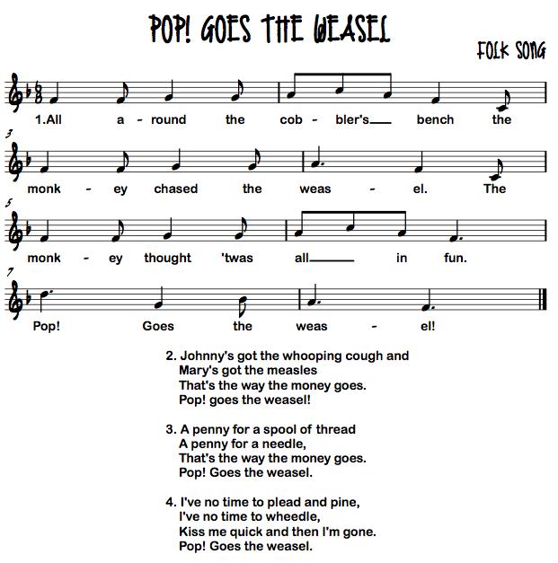 Abba Piano Sheet Music Easy