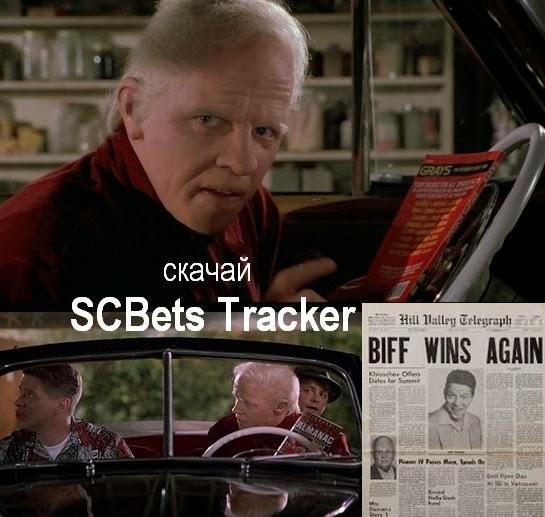 SCBets-Tracker