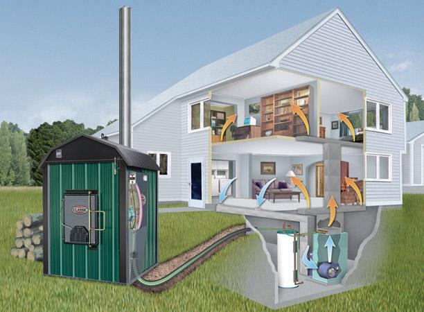 Calefacci n calderas de gas - Sistemas de calefaccion para el hogar ...