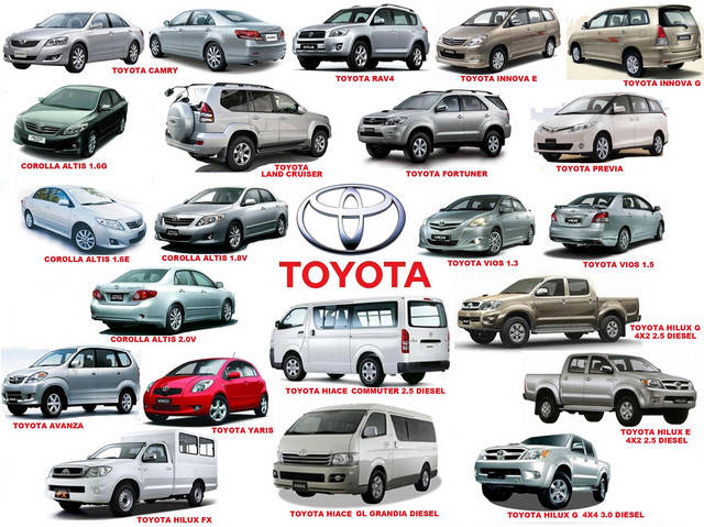Top Motor Car Toyota