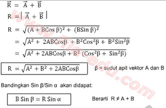 Resultan dan komponen vektor