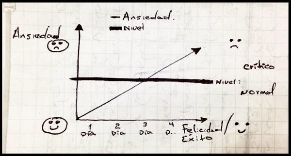 Gráfico. por: @luisedohz