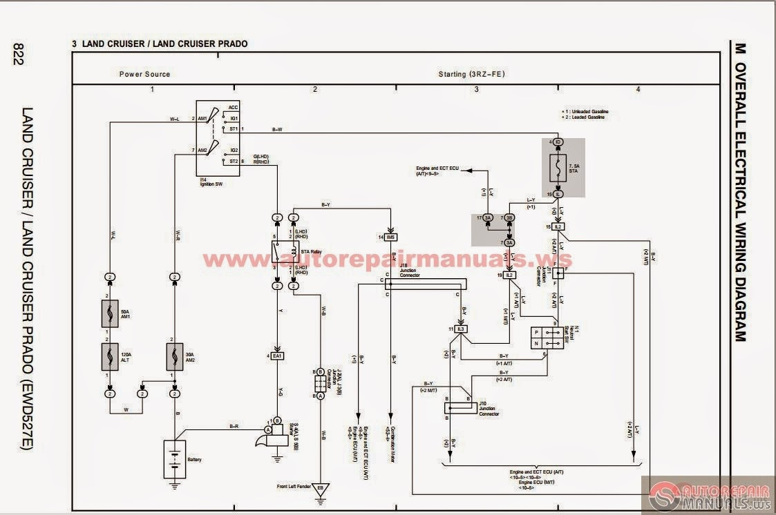 pride wrangler wiring diagram pride get free image about wiring diagram