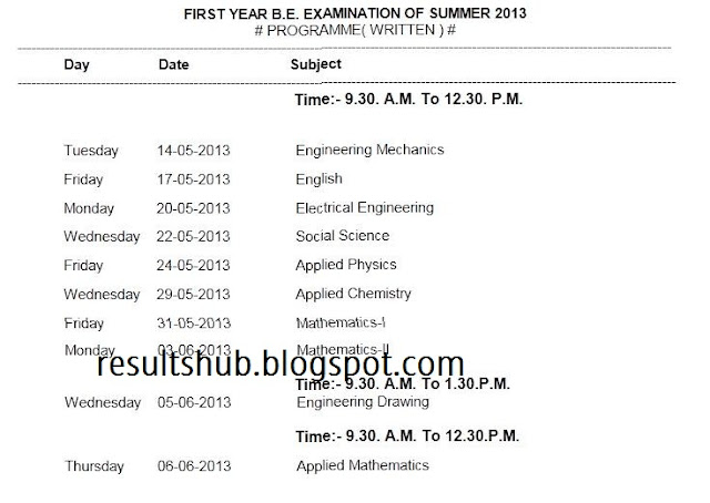 BE First Year Summer 2013 Timetable Nagpur University