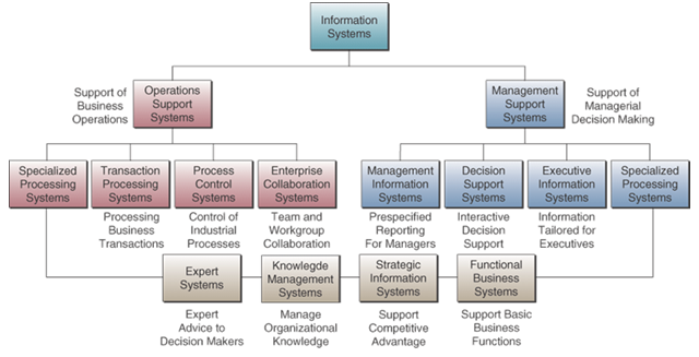informative essay structure