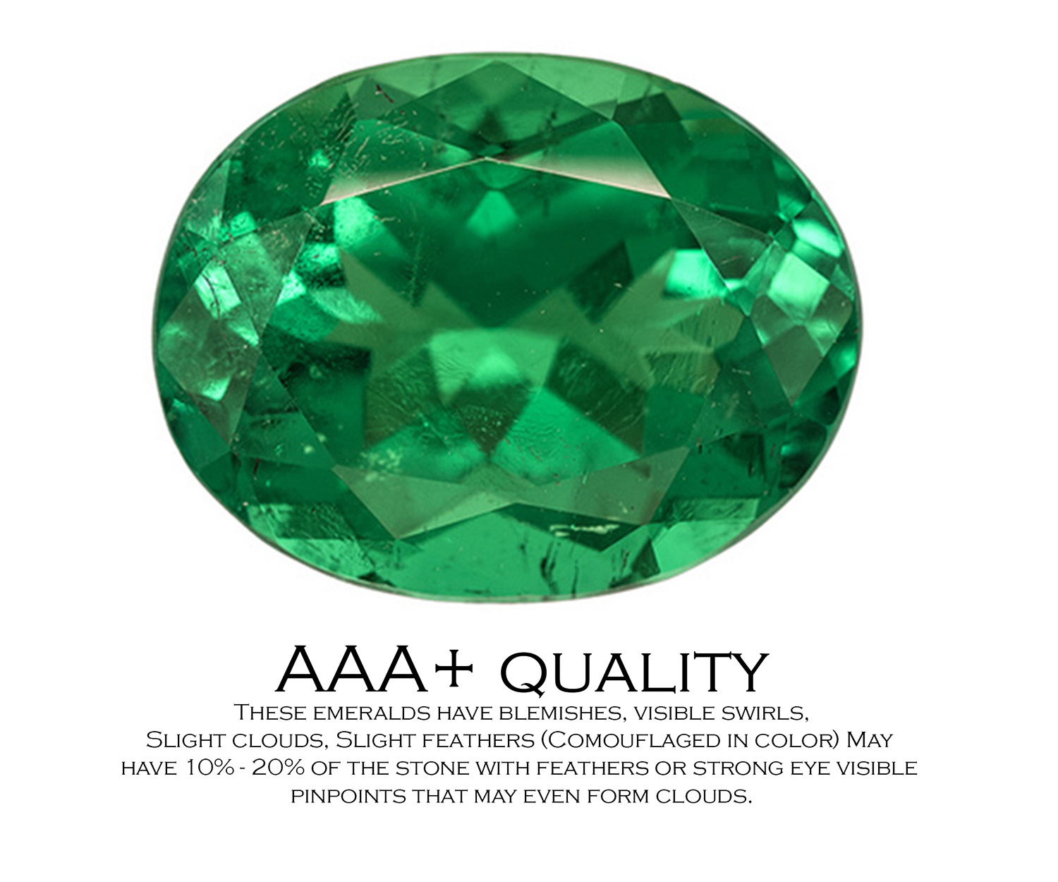Emerald quality chart - World's first of a kind