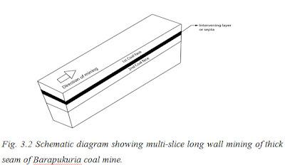 room and pillar mining method pdf