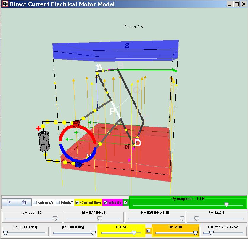 Ejs Open Source Direct Current Electrical Motor Model Java