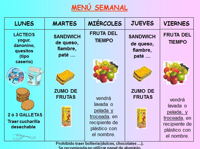 Restaurante parque natural ixpanpajul - Menu semanal infantil ...