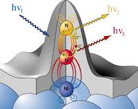 Auger Xray Spectroscopy2