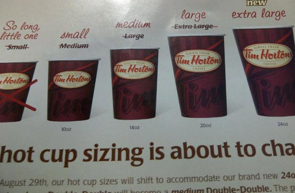 Timmies How Many Calories In A Cup Of Coffee With Cream