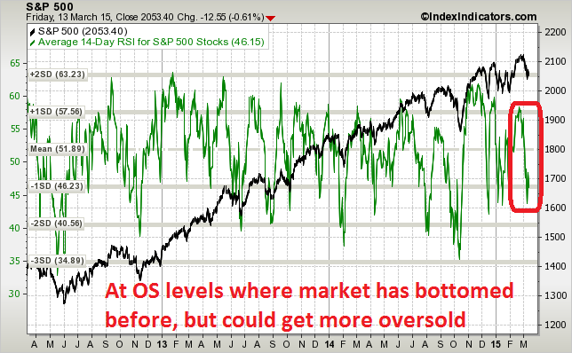 Trading strategies in low volatility
