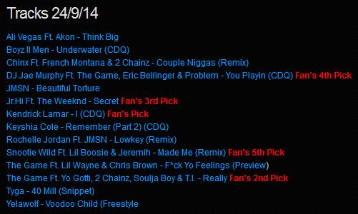 Download [Mp3]-[NEW TRACK RELEASE] เพลงสากลเพราะๆ ออกใหม่มาแรงประจำวันที่ 24 September 2014 [Solidfiles] 4shared By Pleng-mun.com