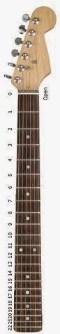 fretboard_guitar