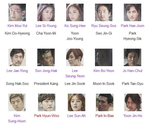 دانلود سریال کره ای عروس زیبای من