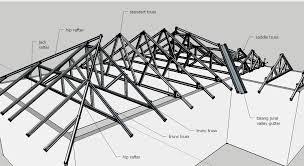 pemasangan rangka atap baja ringan di semarang