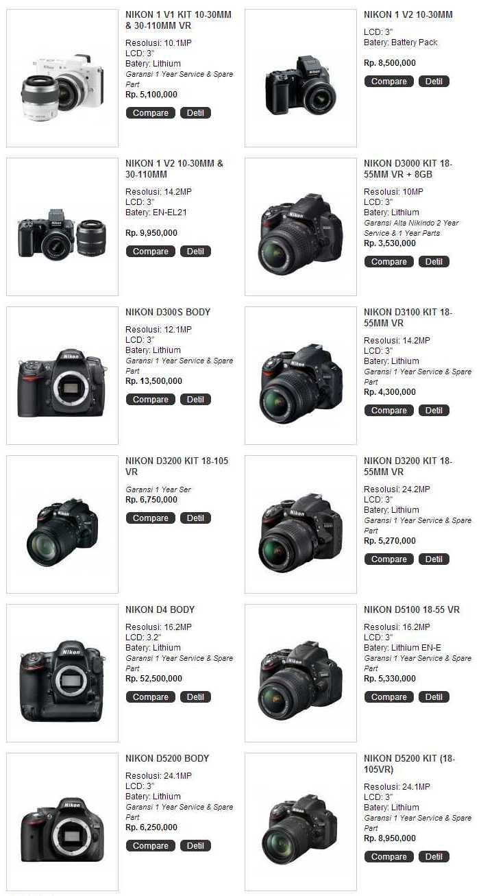 Download Daftar Harga Kamera DSLR Nikon Juni 2013 Update Semua Tipe