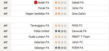 piala malaysia 2012 berita liga m liga super liga perdana