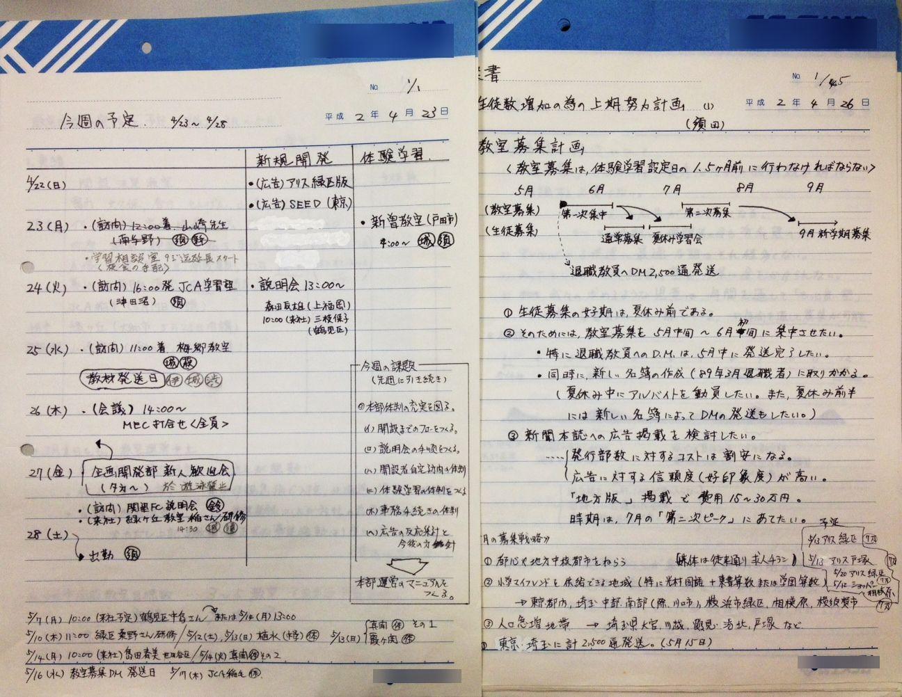 SudaNote: 書くことが仕事力を ... : 漢字リスト : 漢字