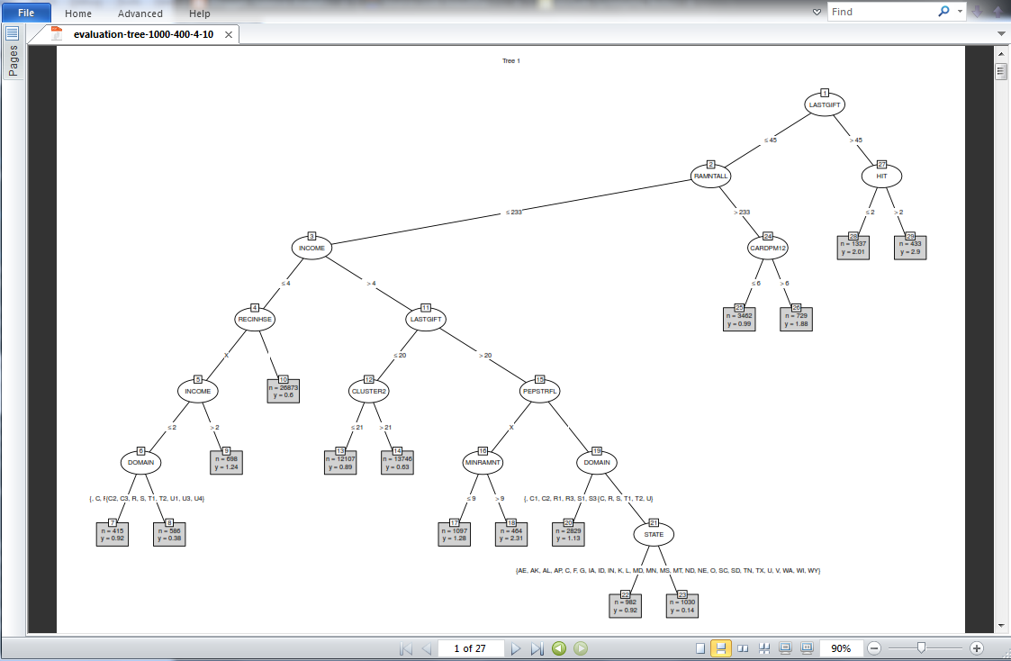 R plot binary tree