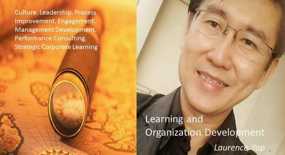 Corporate Learning and Organization Development 人力资源培训与组织发展