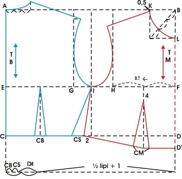 Pola w dalam forex