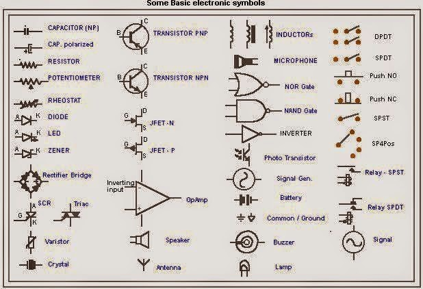 Some Basic Electronic Symbols New Tech